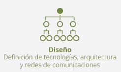 diseño -arquitectura y redes de comunicaciones