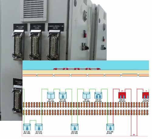 electrical cabinets with scada + plc system