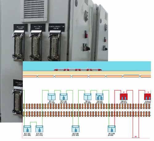 Cuadro eléctrico con sistema scada + plc