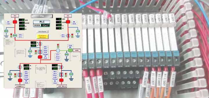 scada + plc para sistema de control en línea AVE