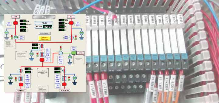 scada + plc . The brain which controls the energy distribution in high speed railway lines